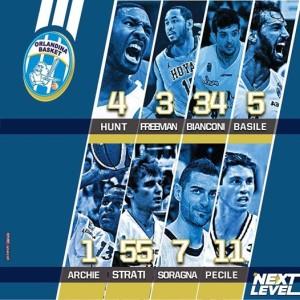 Roster provvisorio e numeri per l'Orlandina Basket