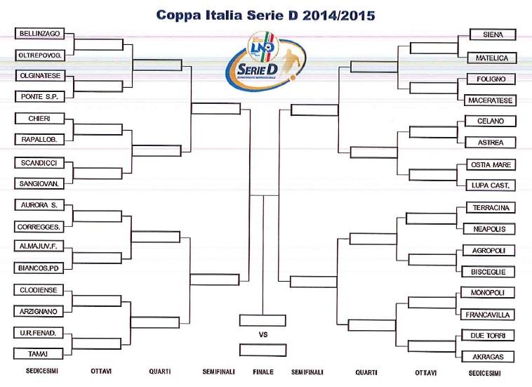 Italien Serie D