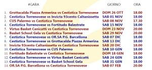Il calendario della Cestistica Torrenova