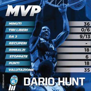 """Le cifre che consacrano Dario Hunt """"MVP"""" del posticipo televisivo del massimo campionato"""