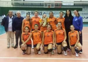 Messina Tremonti Under 16