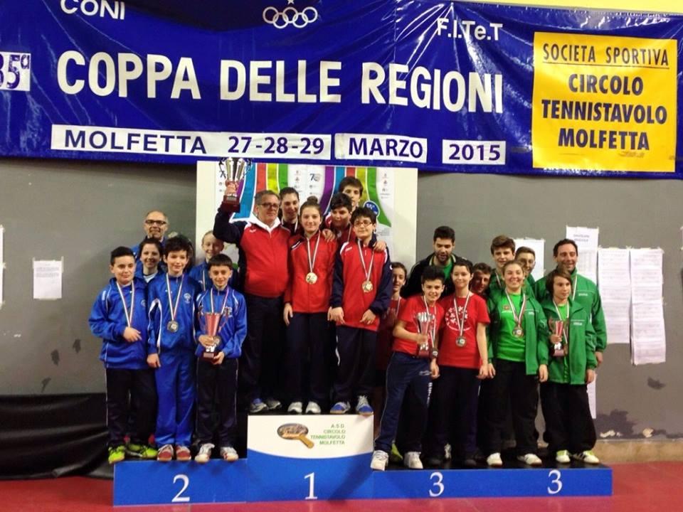 Coppa delle Regioni Tennistavolo