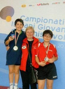 Costantino Cappuccio, Svetlana Poliakova, Marco Cappuccio