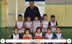 La selezioni Scoiattoli del Milazzo