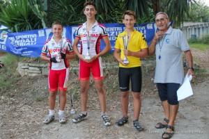 """I vincitori del Trofeo Provvidenza nella categoria """"Primavera"""""""