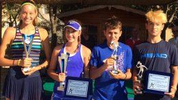 Vincitori e finalisti dei campionati Siciliani Under 16