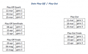 Date playoff