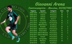 Giovanni Arena