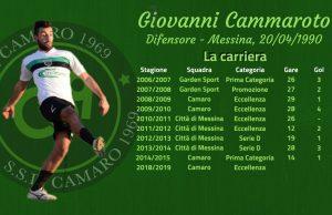 Giovanni Cammaroto