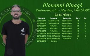 Giovanni Ginagò