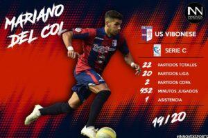 Mariano Del Col